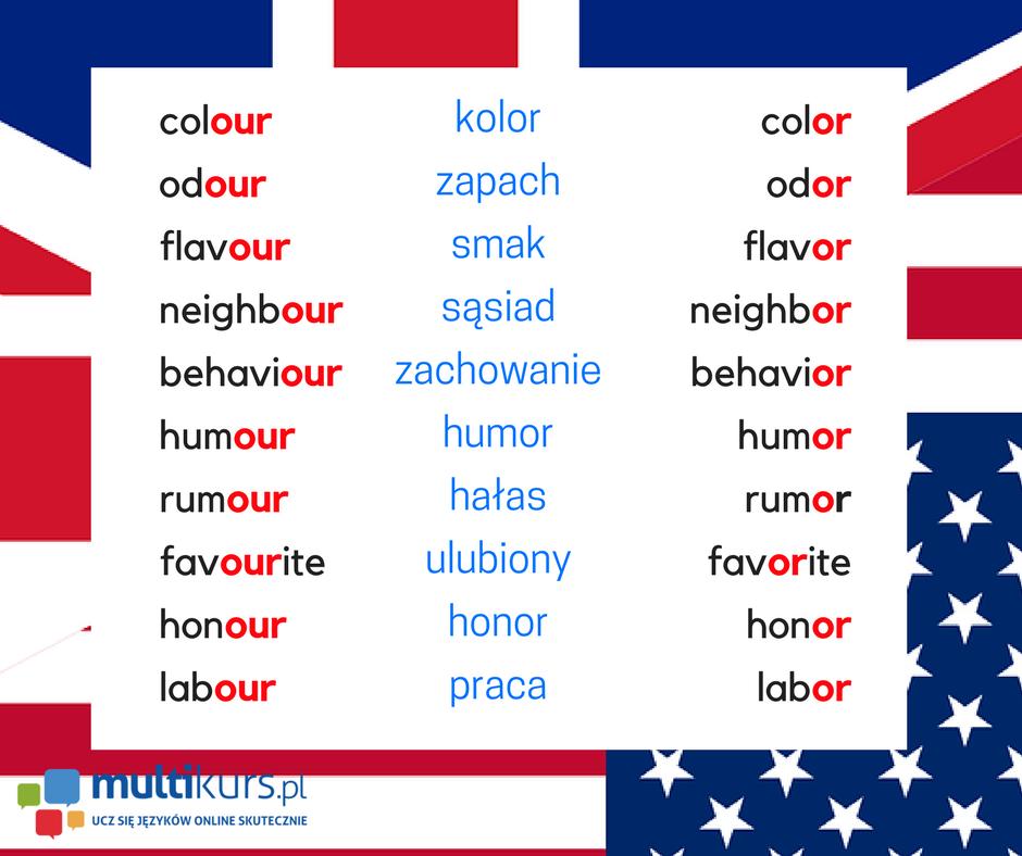 Blog brytyjski vs amerykański pisownia